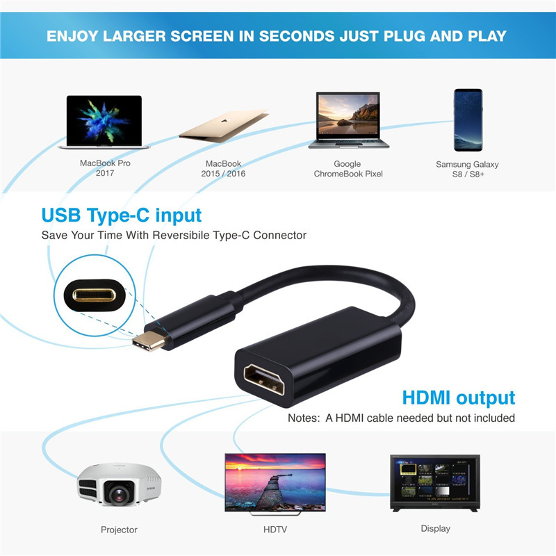 лучшая цена USB C to HDMI Adapter Cable 4K 60Hz Type C 3.1 Male to HDMI Female Cable Adapter Converter for New MacBook Chrome book DELL