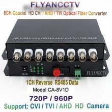 HD CVI 8 Channel Video RS485 data optical Media Converter Transmitter Receiver -1Pair for 720P 960P AHD CVI TVI HD cameras CCTV