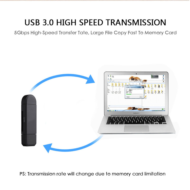 3 In 1 OTG Card Reader USB3.0 & Type C High-speed USB Universal USB/TF/SD Micro SD Memory Card Reader for Phone Computer Laptop
