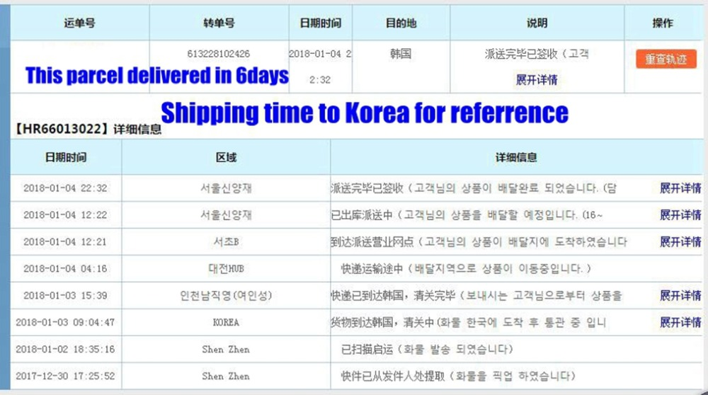 korea shipping way