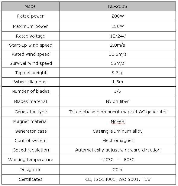 Venda pequeno 200 w Turbina de Vento