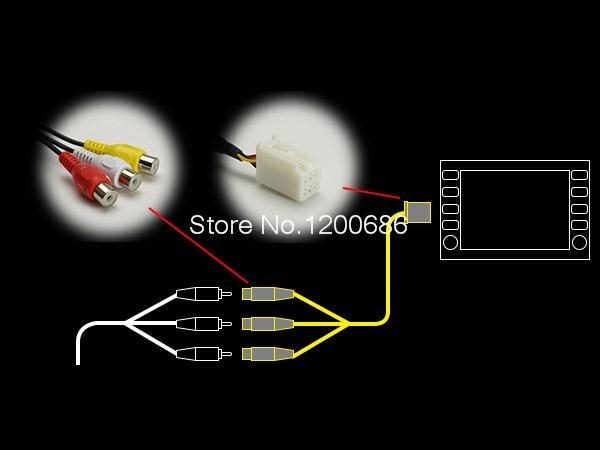 Жгут проводки RCA 2005/2006 GX 470/2004/2006