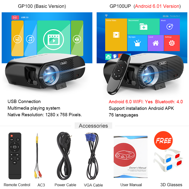 Projecteur Newpal GP100UP projecteur LED 4K Home Cinema 3500 Lumens Full HD 1080P Android 6.01 WIFI Bluetooth Miracast Beamer TV - 6