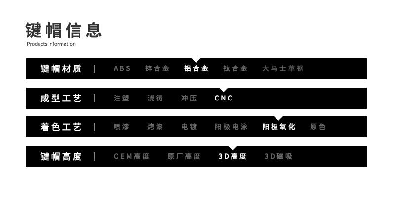 DOTA2系列龙心键帽信息