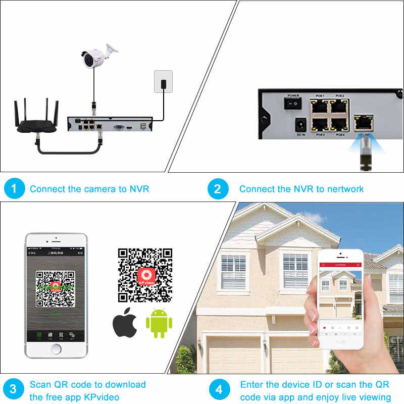 طقم كاميرا حارس 4CH 1080P HDMI POE NVR نظام الأمن CCTV 2MP IR في الهواء الطلق تسجيل الصوت كاميرا IP P2P مجموعة مراقبة الفيديو
