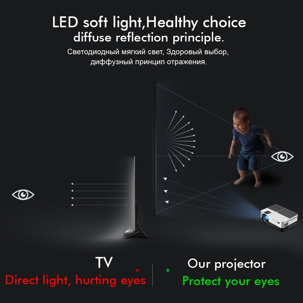 BYINTEK TOP Brand SKY K7 Mini LED 1080p projector (5)