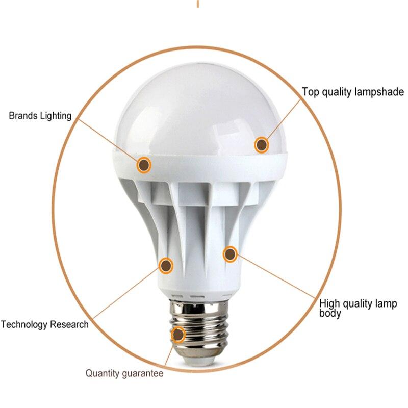 led bulb 220v lampen e27 5730 smd ampoule led energy saving lamp 110v 3w 5w 7w 9w 12w 15w bulb. Black Bedroom Furniture Sets. Home Design Ideas