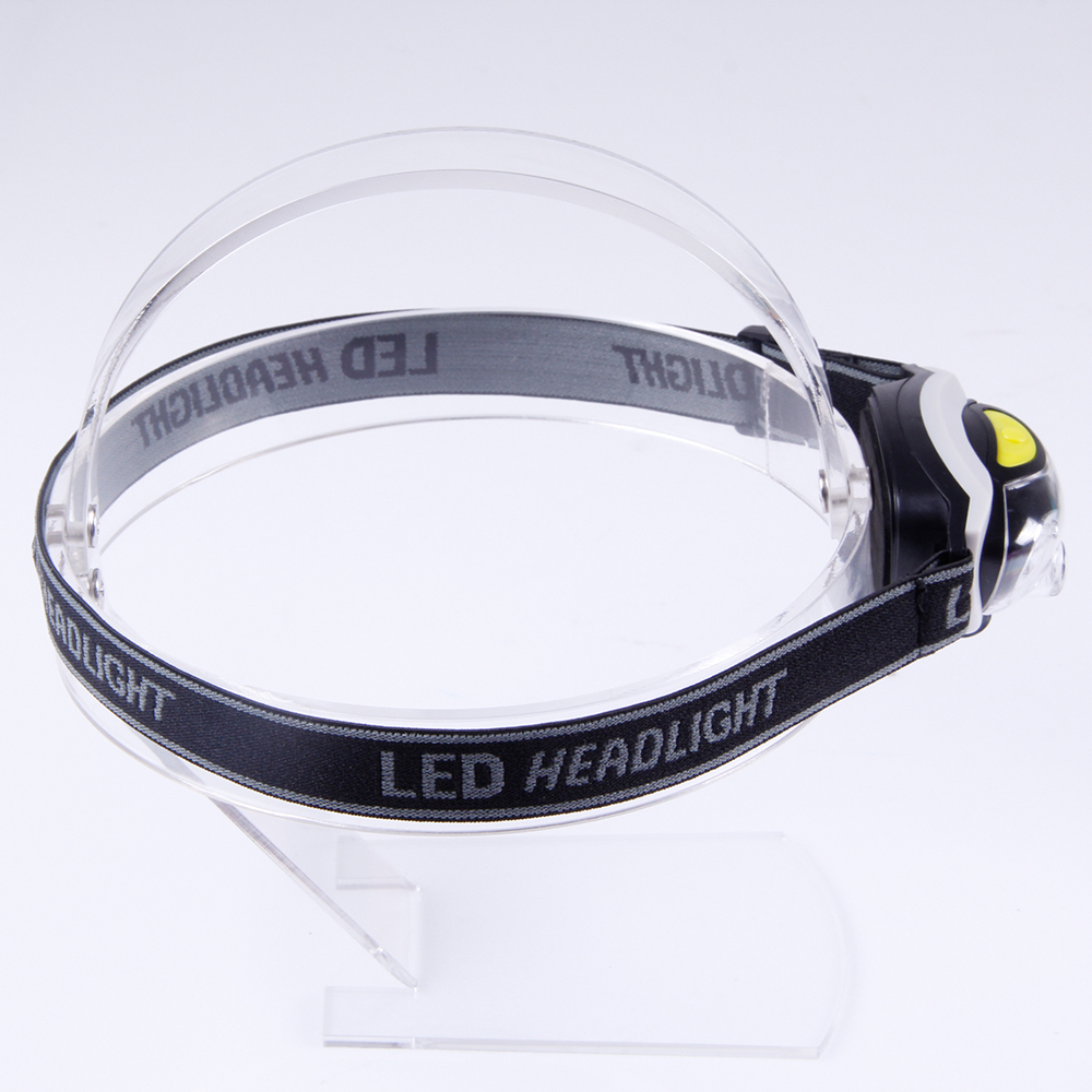 Durable Cat-eye design LED Headlamp with Headband Sideview