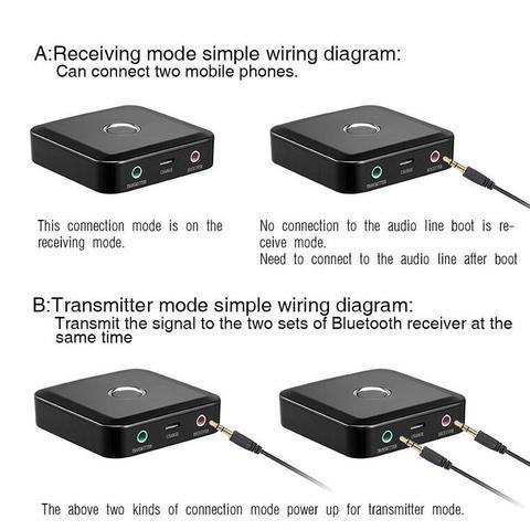 Bluetooth Wireless Adapter 4.0 Receiver Audio Transmitter Wireless Audio 3.5mm AUX for Car Music Speakers Amplifier Multan