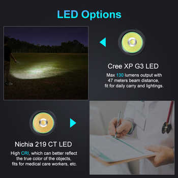 Lumintop IYP07 Penlight AAA flashlight Nichia 219CT/Cree XP-G3 LED 3 Modes slim pen flashlight Powered By AAA battery for Medic