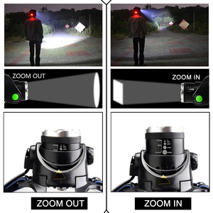 Image 5 - Super bright LED Headlamp With sensor Zoomable fishing lamp 4 Lighting Modes Powered by 2 18650 batteries For camping, adventure