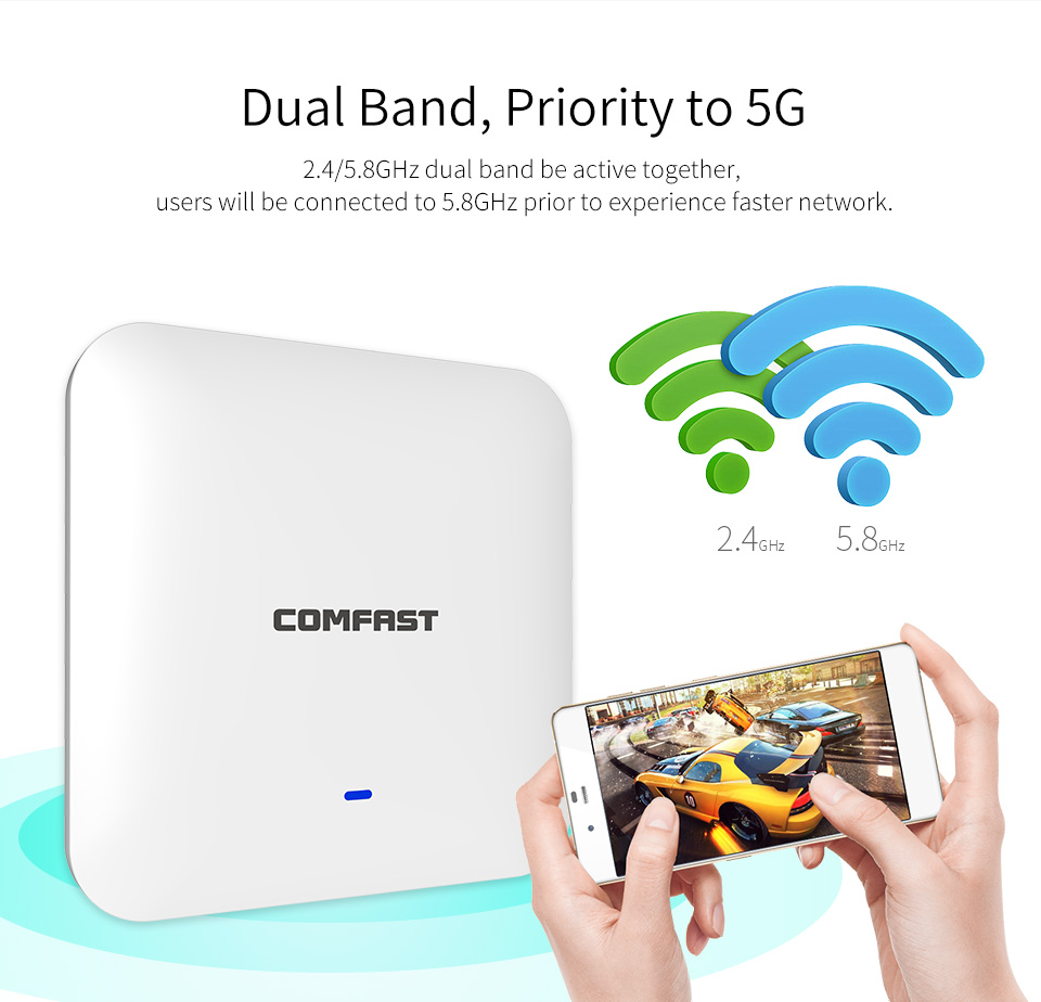 2.4G +5.8Ghz Home Wifi Router 2200Mbps Long Wifi Coverage Signal Booster Extender Powerful Amplifier Access Point Indoor Ap