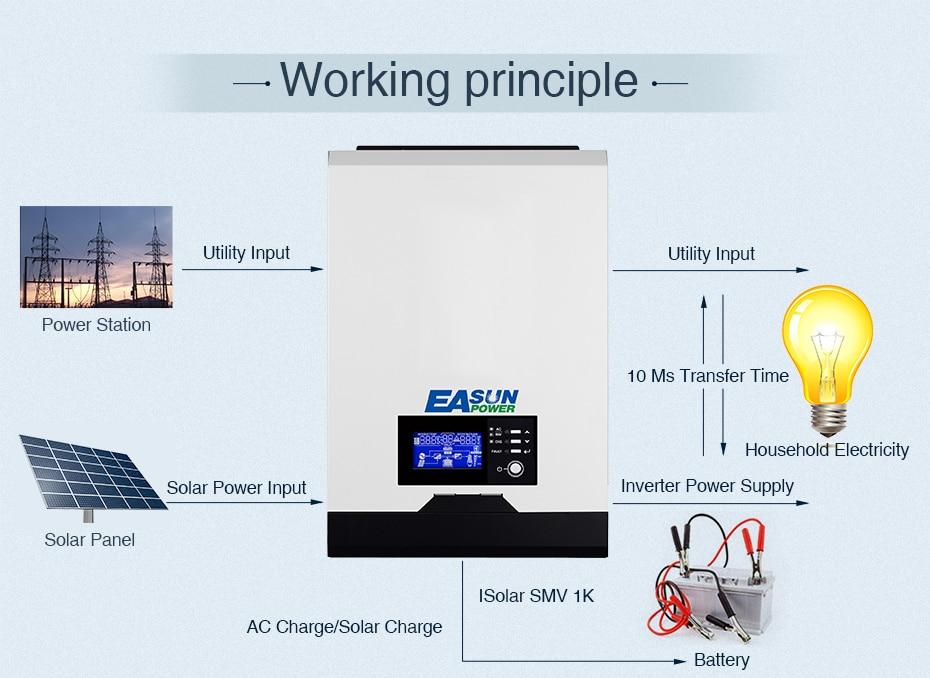 EASUN POWER 1KVA Solar Inverter 1000w 12V Pure Sine Wave Inverter 40A MPPT Off Grid Inverter 220V Hybrid Inverter 20A AC Charger_08
