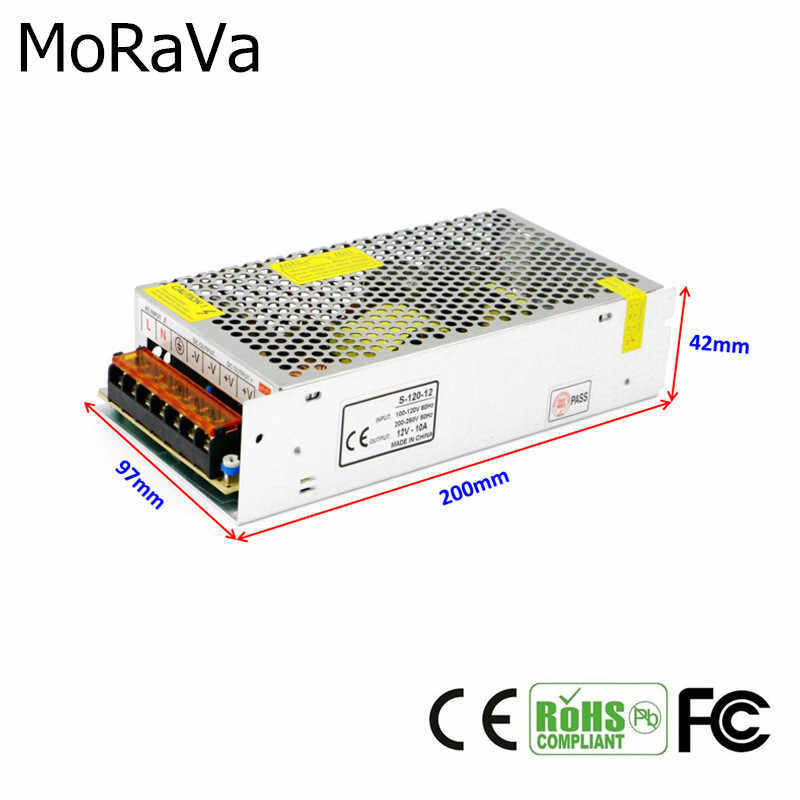 Питание DC 12V 1A 2A 3A 5A 10A 12A 15A 20A 30A 40A освещение Трансформатор для Светодиодные ленты при наличии отраженного света драйвер адаптера питания