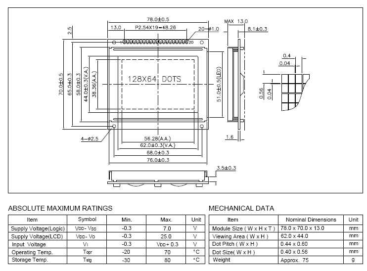 Detail Feedback Questions about 12864 lcd display panel T6963C