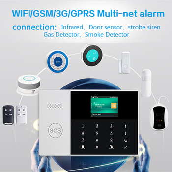 Home Security Access Control - WIFI SMS RFID