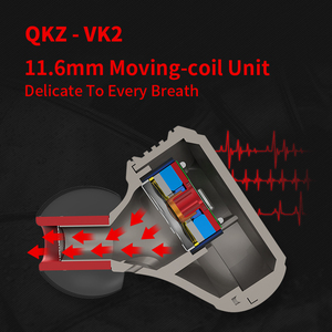 Image 2 - New QKZ VK2 2DD In Ear Earphone HIFI DJ Monito Running Sport Earphone Hybrid Headset Bass Earbuds With Mic Replaced Cable