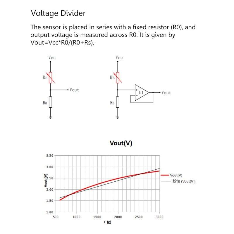 20g-6kg sensor de pressão inteligente de alta