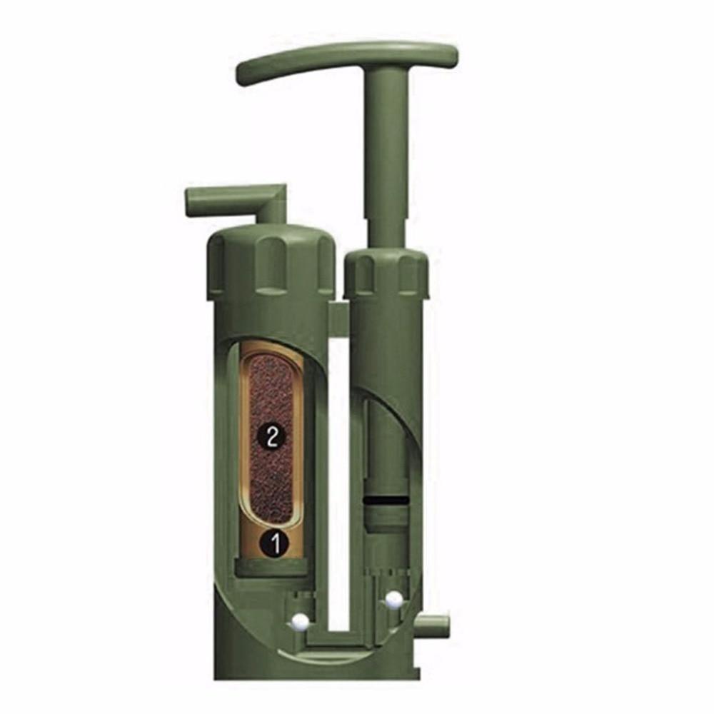 Filtre à eau extérieur Purifier pompe Filteres paille purificateur nettoyeur randonnée Camping outils de survie d'urgence Portable armée vert