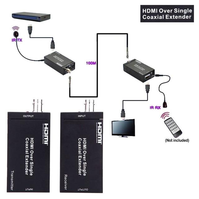 (100 м) HDMI Extender HDMI Передатчик и Приемник 100 м/328ft Коаксиальных Кабелей С (Ду) пропускная способность До 225 МГц # LD456