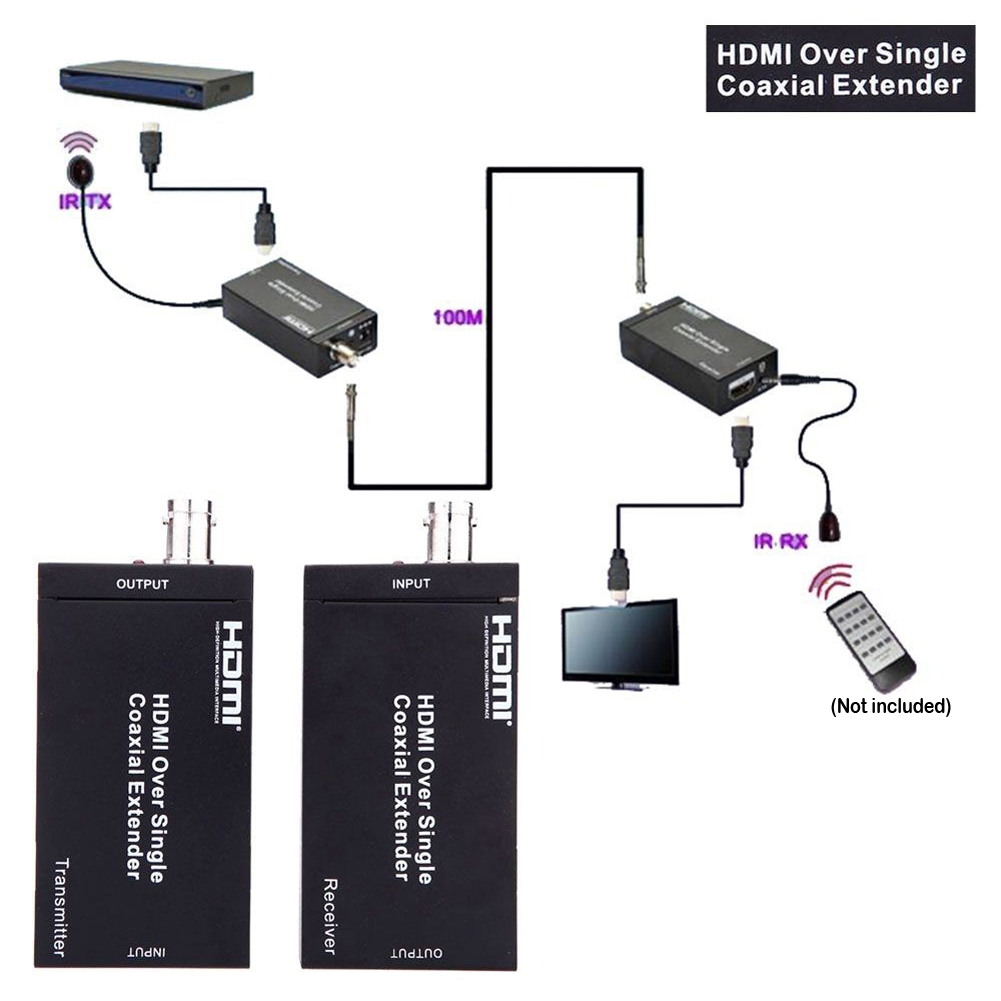 (100m) HDMI Extender HDMI Transmitter and Receiver 100m/328ft Coaxial Cables With (IR Control) Bandwidth Up To 225MHz#LD456