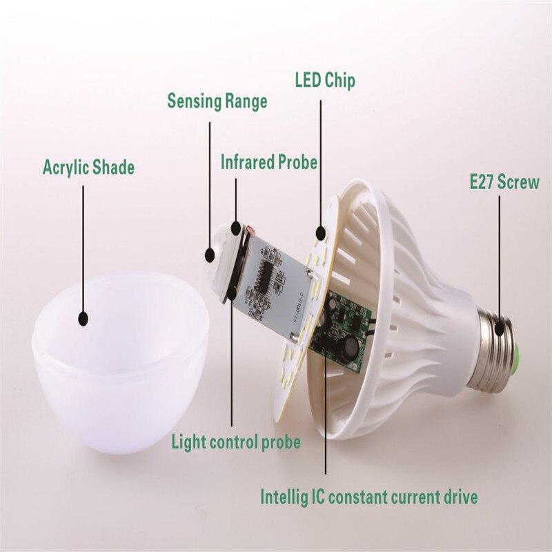 датчик движения лампы доставка из Китая