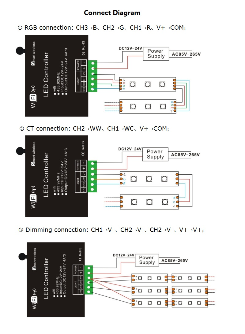 Touch Wifi Rgb Led Controller 12v 24v 12a App Android Rf Wireless Atlas Wiring Diagrams Dimmable