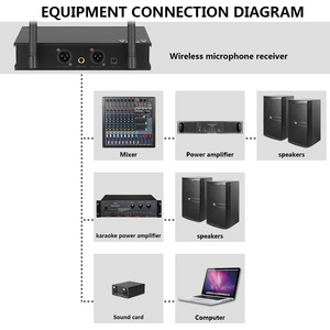 Image 5 - Hot Sale! UHF Wireless Microphone System Dynamic 2 Channel 2 Handheld Karaoke Cardioid Microphone Professional