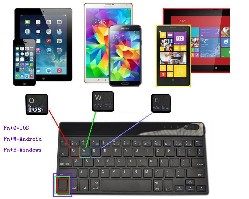 Russische Bluetooth Tastatur für Alle Windows Android iOS PC Tablet ASUS VivoTab...