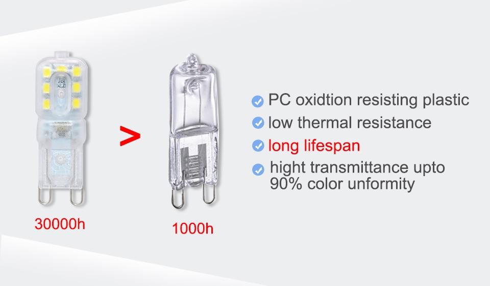 G9 LED Bulbs 220V 110V Dimmable (7)