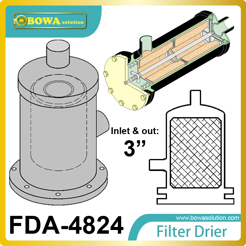 FDA-4824 replaceable core filter driers are designed to be used in the liquid and suction lines of water temperature machine. fda 487 replaceable core filter driers are designed to be used in both the liquid and suction lines of refrigeration systems