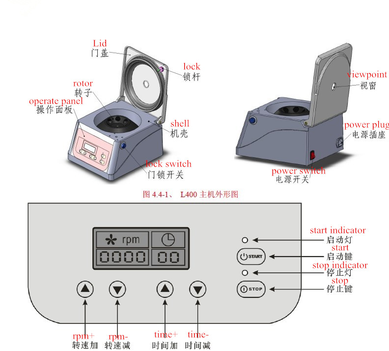 prp centrifuge conponents
