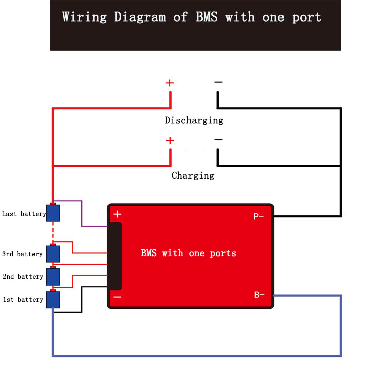 Wiring Diagramme