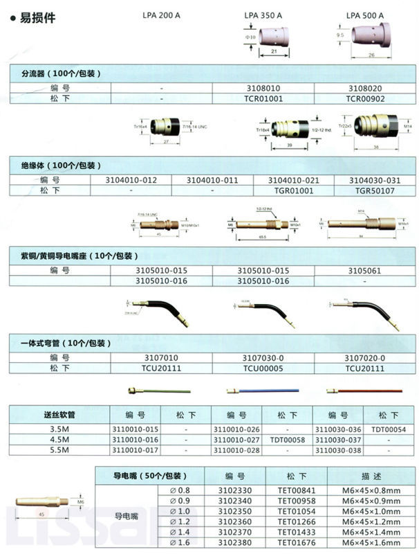 Unusual abyc wire sizing images electrical and wiring diagram nice abyc wire sizing gallery electrical circuit diagram ideas greentooth Choice Image