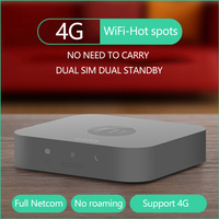 Newest 4G Hot Spots Dual SIM Dual Standby Mini Router For IOS Android No Need Carry