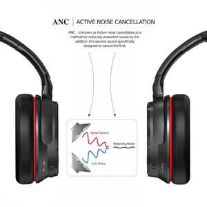 Image 4 - Ausdom ANC7S Active Noise Cancelling Wireless Headphones Bluetooth Headset with Mic Pure Sound for TV Sports Subway Plane