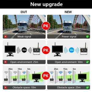 """Image 3 - Jansite 7"""" Wireless Car monitor TFT LCD Car Rear View Monitor Parking Rearview System for Backup Reverse Cameras Support Auto TV"""