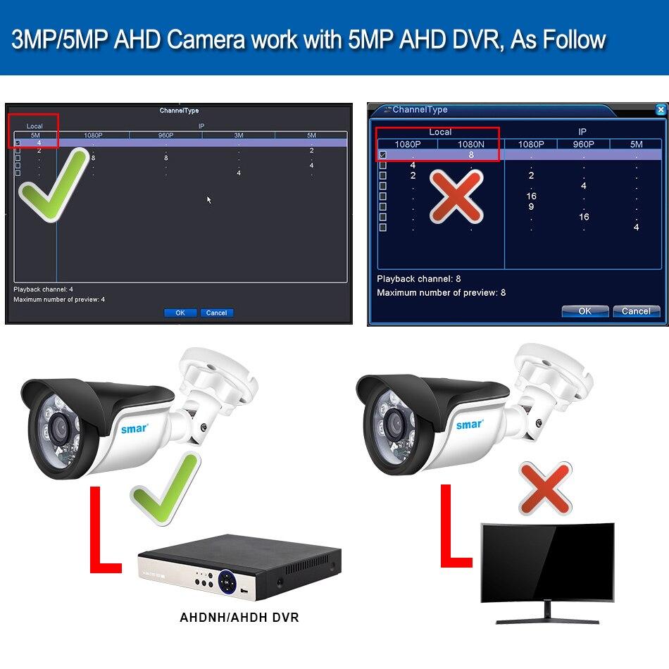 Smar Super HD 3MP5MP AHD Camera Surveillance CCTV Analog Camera High Resolution IR Cameras PAL NTSC Outdoor Video Cameras (5)