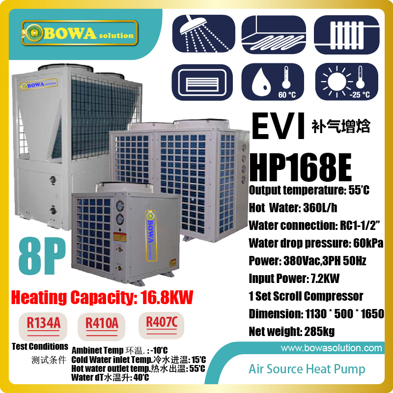 8P EVI air source heat pump units can be combined into large heating capacity for hall or hotels