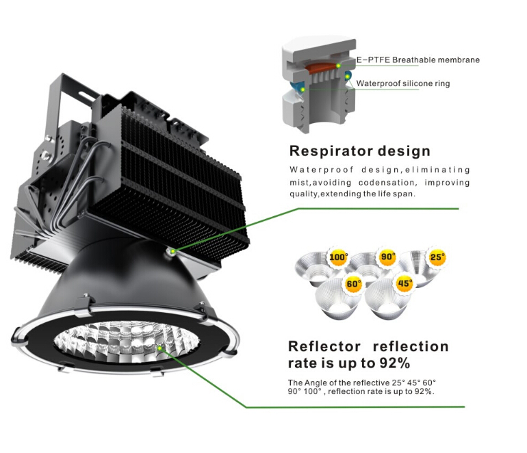 300w Cree led flooding lamp for industry/construction/fishing/sports lighting by innovative copper pipe to do heat dissipation