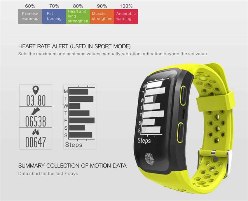 443d1f8dc50 IP68 GPS Relógio Inteligente Pulseira De Fitness Heart Rate Monitor ...