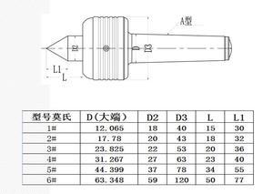 Image 2 - Centro en vivo de precisión MT2 MT3 MT4 MT5 de diámetro, centro en vivo para máquina de torno, Centro giratorio, torno de torneado