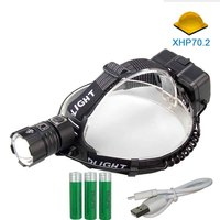 New XHP70.2 LED Headlamp Fishing Headlight Zoom USB Rechargeable 3 modes Head Torch Waterproof outdoor Camping Lamp use 18650