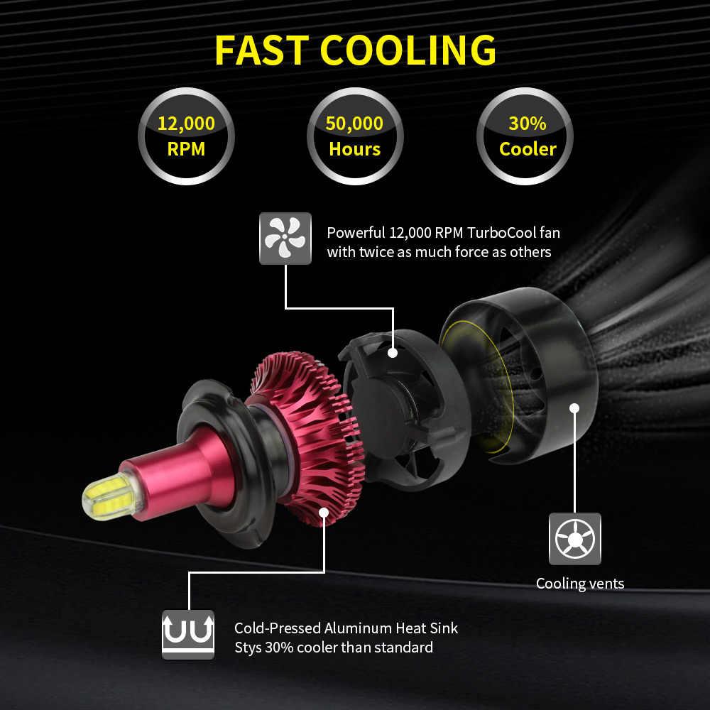 Zdatt H7 Led 2X 8 Sides H11 Car Headlights 13500LM 6000K Bulbs H8 H1 HB3 9005 HB4 9006 72W 3D 360 degree Automotive Fog Lights