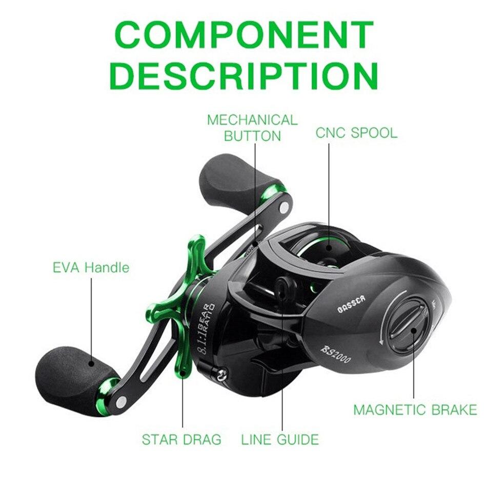Черный зеленый с ЧПУ проволочная чашка рыболовное колесо Удочка капающее колесо металлический рокер Рыболовные Инструменты Рыболовная катушка для металлической дороги