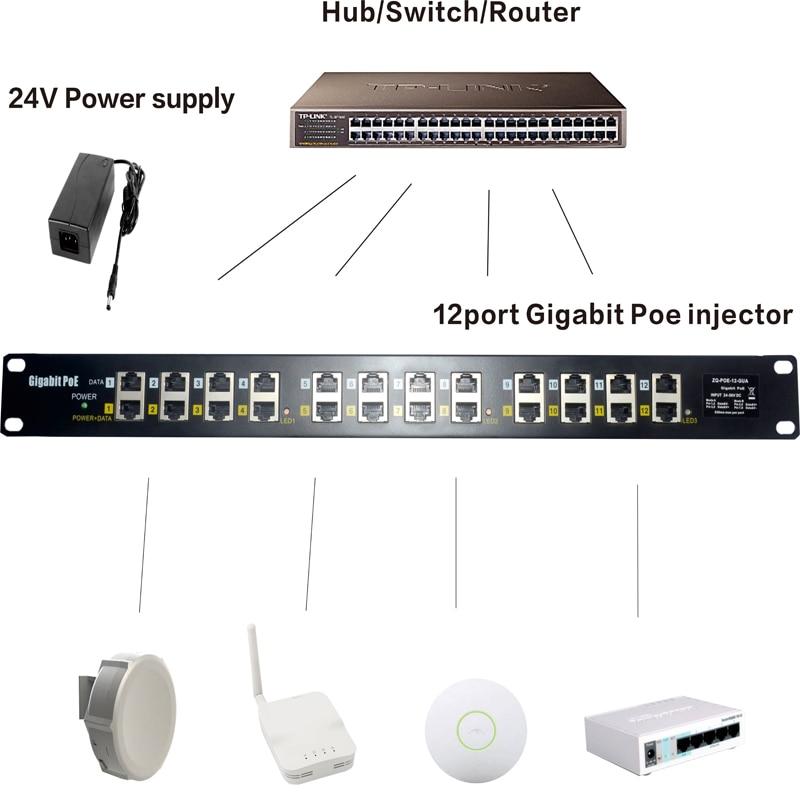 Panneau de brassage PoE 12 ports Gigabit PoE avec adaptateur secteur 48 V 120 W