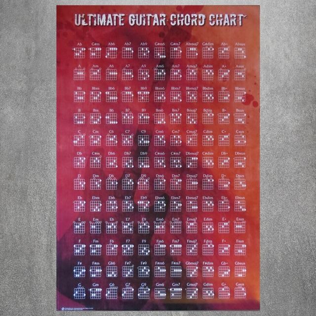 Ultimate Guitar Chord Chart Canvas Art Print Painting Poster Wall