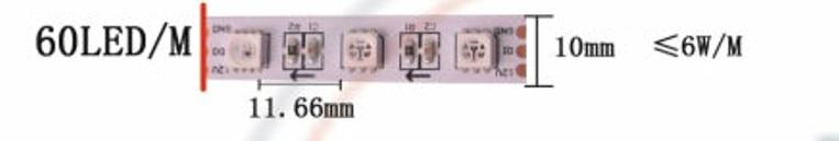 XT1511-RGBW-P8 size introduce