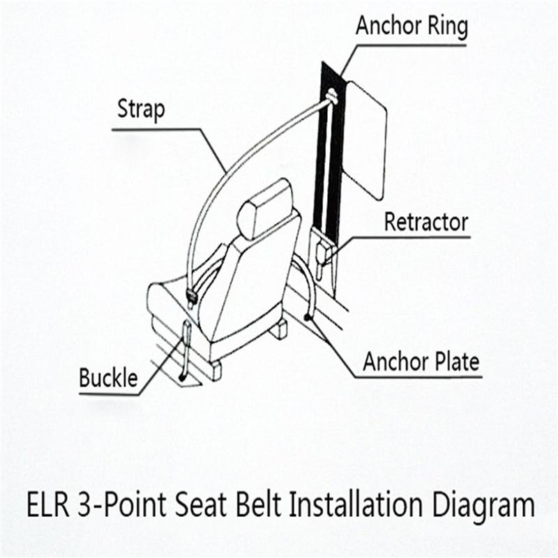 Triclicks New Adjustable Auto Vehicle Van Car Seat Belt Bolt
