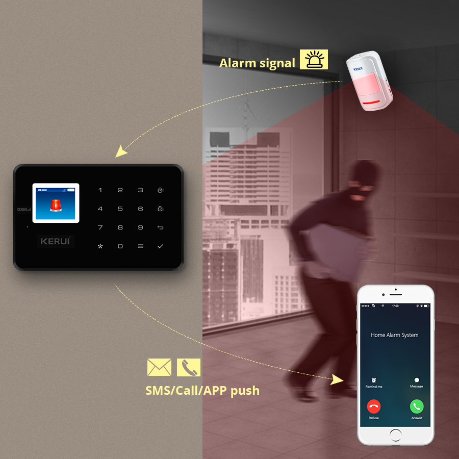 Image 3 - KERUI G18 Black Panel Wireless GSM Home Security Alarm System Burglar Alarm Sensor Kit Android IOS Phone APP Remote Control-in Alarm System Kits from Security & Protection